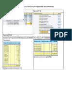 69 Diferencias Entre F.01 y PS(58) - Caso de Gastos Adm
