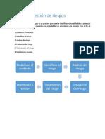 Análisis y Gestión de Riesgos ing de software