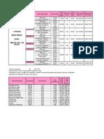 Costuri intretinere Mazda 3 BK.xls