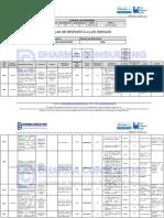 EGPR_370_06 - Plan de Respuesta a Los Riesgos