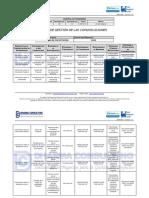 EGPR_300_06 - Plan de Gestión de Las Comunicaciones