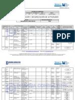Identificacion y secuenciamiento de actividades en un cronograma