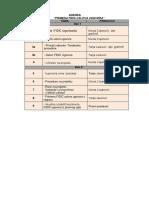 FIDIC-Lokalna-obuka-Agenda (1)