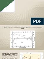 Diagrama de Fases Tipo I