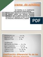 Hemograma  de schilling.pptx