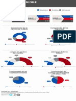 Infografía Chile Julio_2019