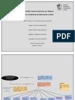 4- Funciones Sociales de La Educacion