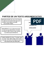 Img Estructura de Un Texto Argumentativo 1676 600