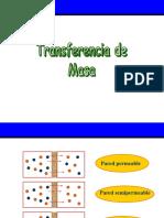 4 - Transferencia de masa coeficientes de difusion.pdf
