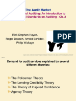 Ch02 Pasar Audit Audit Market