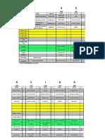 Analisis y Resultados Servidores y Ujieres Junio