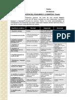 1. Escala de valoración del equilibrio y la marcha.pdf