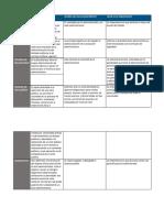 API 2 - Derecho Administrativo