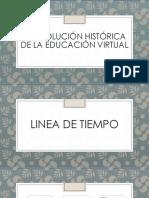 ACTIVIDAD N° 1  la evolución histórica de la Educación Virtual