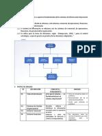 Modelo de Analisis