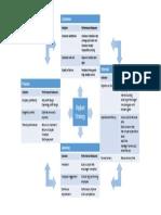 Chaitanya Joshi_MCS Assignment.pdf