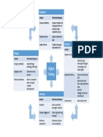 M_C_S. Project 1.pdf