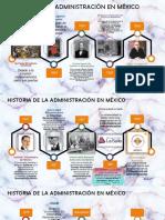 Historia de La Administración en México