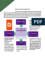 Análisis de Las Cinco Fuerzas de Porter Para Xiaomi