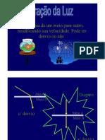 Física - Óptica - Parte II