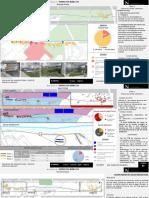 Servicios Básicos - Drenaje Pluvial, Agua, Desagüe, Alumbrado Público-Tramo Camino del inca-Cajamarca