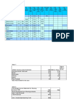 Gillette Indonesia- Template for Contribution Calculation and Income Expense Projections (2)