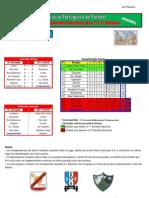 Resultados da 5ª Jornada do Campeonato Nacional de Futsal Masculino