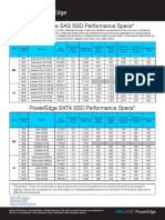 PowerEdge SSD Performance Specifications