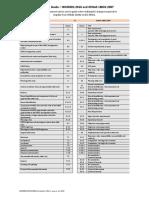 ISO 45001 Matrix Final Version