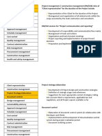 pmcm-bv.pdf