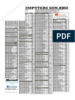 pricelist-hardware-sri.pdf