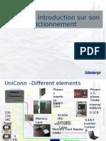 330765206 1 Uniconn Et Ses Composants 2