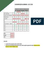 Status de Documentação