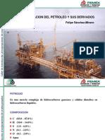 Caracterizacion Del Petroleo y Sus Productos