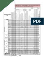 8.2.- Matriz de Val. Impactos PDF-01