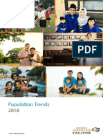 Population 2018