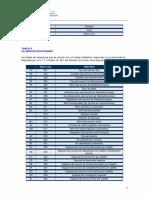 tablas 3.pdf