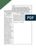 Políticas Públicas de Las Instituciones y Programas Interculturales de Educación Superior en México.