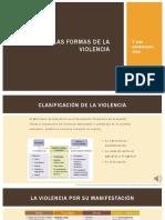 Las formas de violencia en la escuela y sus consecuencias.pdf