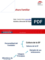 3. Cultura Familiar