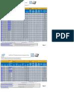 Intel Core i3 Comparison Chart