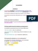 1-5 Les Adverbes