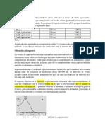 Espectrofotometria informe