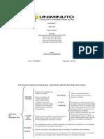 Actividad 4, Cuadro Sinoptico y Metodo de Consolidacion
