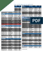 Winnipeg Jets 2019-20 Broadcast Schedule