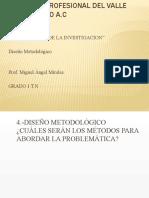 Instituto Profesional Del Valle de Candamo A