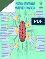 Como desarrollar el cerebro exponencial