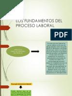 Los Fundamentos Del Proceso Laboral