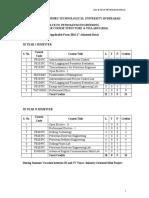 JNTUH B.tech R16 III Year Syllabus for Petroleum Engg