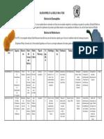 Resumen de Haemophilus y Helicobacter